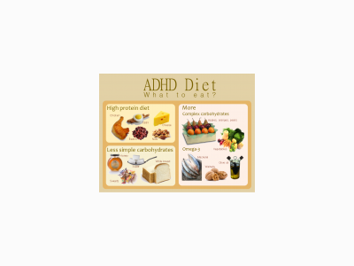 The ADHD Food Fix: Fight Symptoms with Diet and Nutrition
