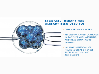 The HEALING MIRACLE: The Truth About Stem Cells